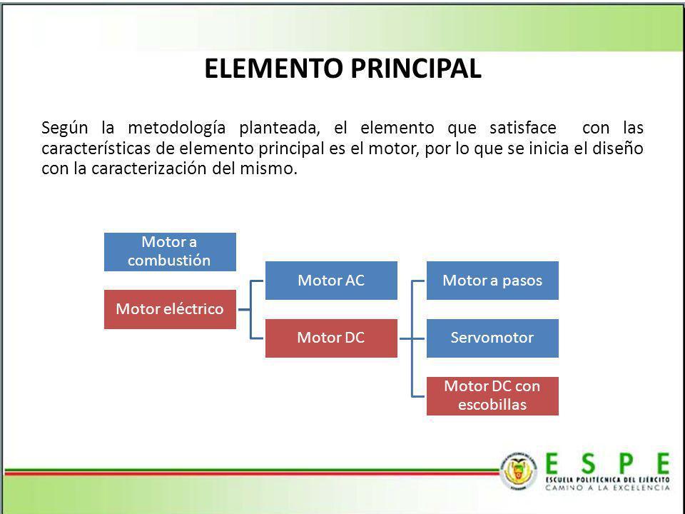 ELEMENTO PRINCIPAL Según la metodología planteada, el elemento que satisface con las características de elemento principal es el motor, por lo que se inicia el diseño con la caracterización del mismo.