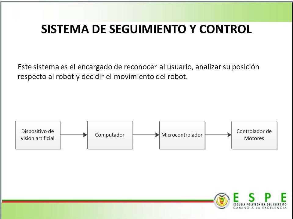 SISTEMA DE SEGUIMIENTO Y CONTROL Este sistema es el encargado de reconocer al usuario, analizar su posición respecto al robot y decidir el movimiento del robot.