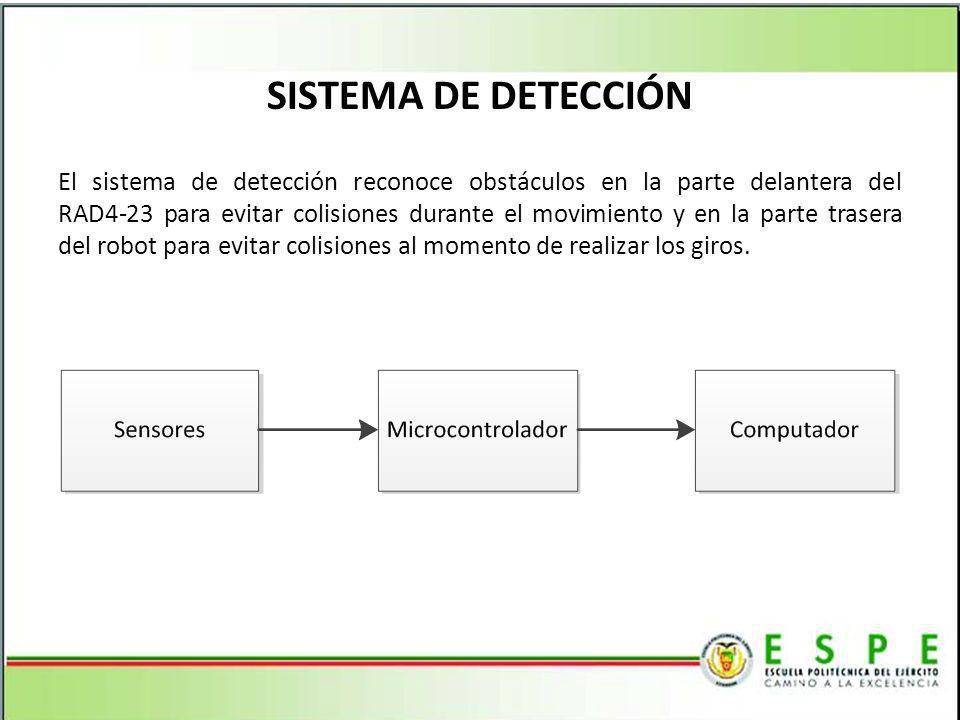 SISTEMA DE DETECCIÓN El sistema de detección reconoce obstáculos en la parte delantera del RAD4-23 para evitar colisiones durante el movimiento y en l