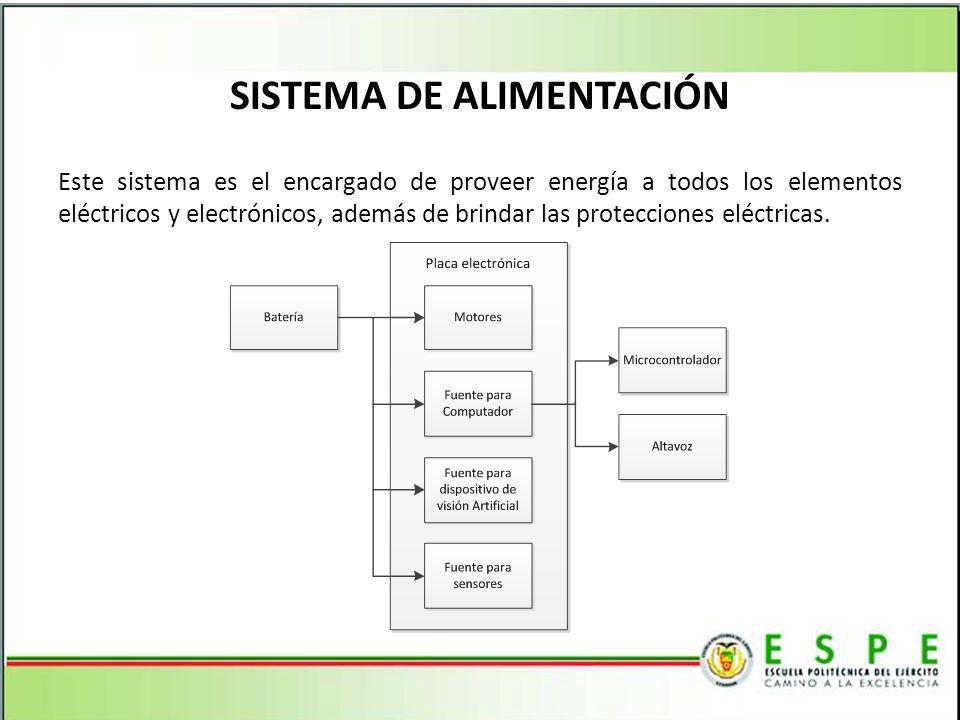 SISTEMA DE ALIMENTACIÓN Este sistema es el encargado de proveer energía a todos los elementos eléctricos y electrónicos, además de brindar las protecciones eléctricas.