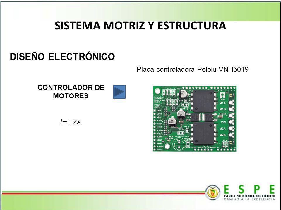 SISTEMA MOTRIZ Y ESTRUCTURA DISEÑO ELECTRÓNICO CONTROLADOR DE MOTORES Placa controladora Pololu VNH5019