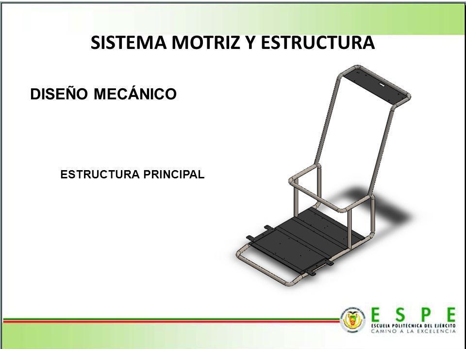 SISTEMA MOTRIZ Y ESTRUCTURA DISEÑO MECÁNICO ESTRUCTURA PRINCIPAL