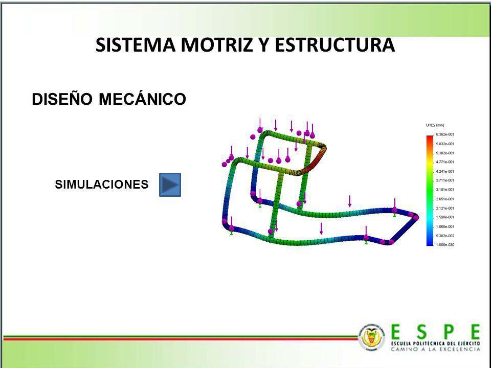 SISTEMA MOTRIZ Y ESTRUCTURA DISEÑO MECÁNICO SIMULACIONES