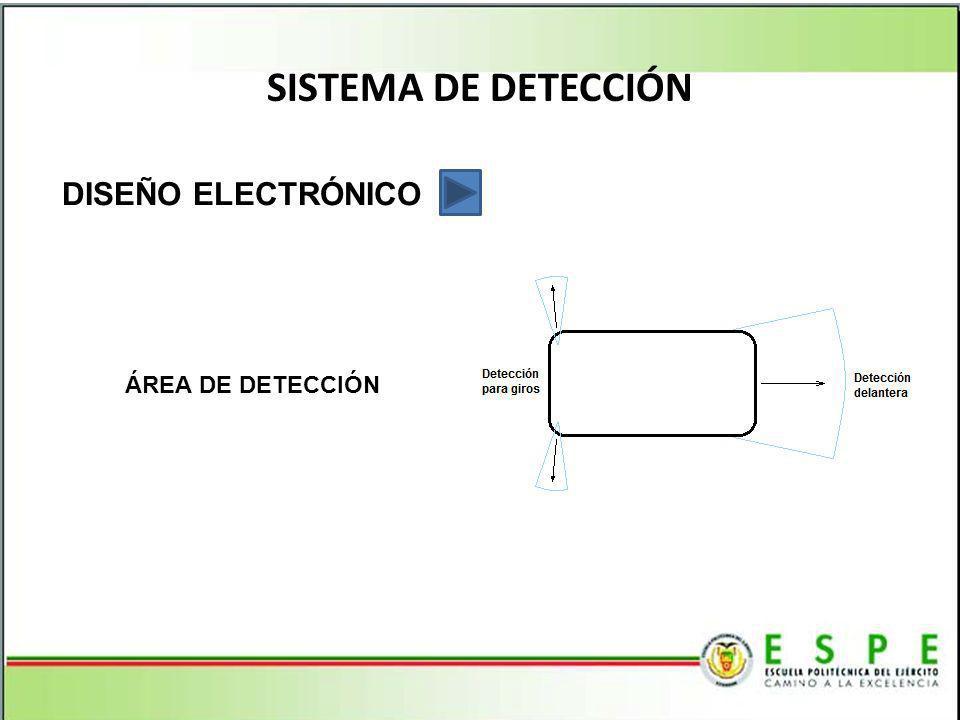 SISTEMA DE DETECCIÓN DISEÑO ELECTRÓNICO ÁREA DE DETECCIÓN