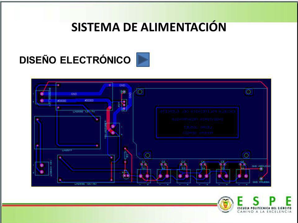 SISTEMA DE ALIMENTACIÓN DISEÑO ELECTRÓNICO