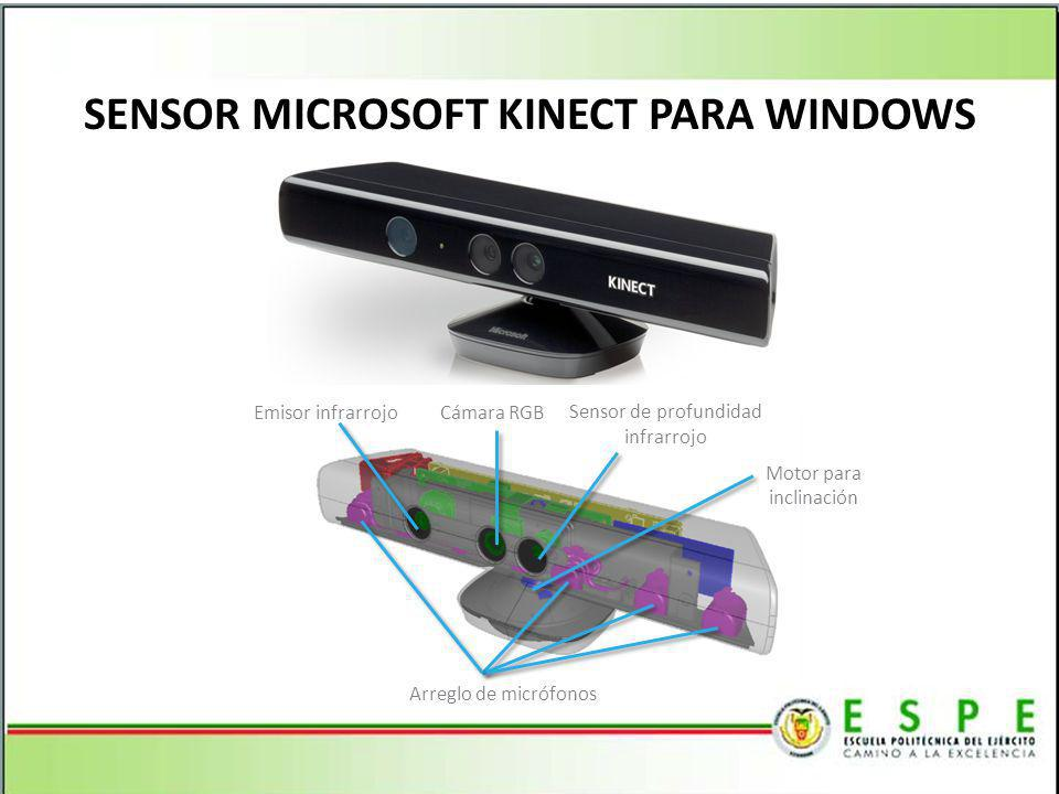 SENSOR MICROSOFT KINECT PARA WINDOWS Emisor infrarrojo Cámara RGBSensor de profundidad infrarrojo Motor para inclinación Arreglo de micrófonos