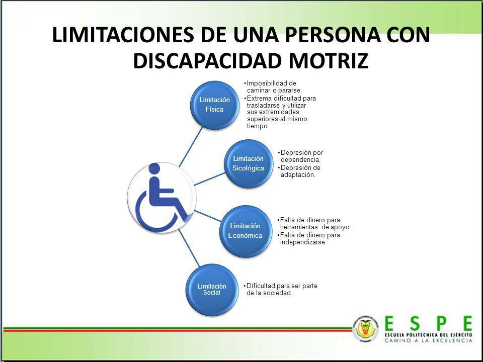 LIMITACIONES DE UNA PERSONA CON DISCAPACIDAD MOTRIZ Limitación Física Imposibilidad de caminar o pararse. Extrema dificultad para trasladarse y utiliz