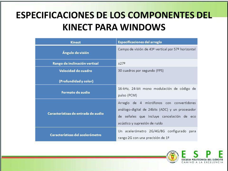 ESPECIFICACIONES DE LOS COMPONENTES DEL KINECT PARA WINDOWS Kinect Especificaciones del arreglo Ángulo de visión Campo de visión de 43º vertical por 57º horizontal Rango de inclinación vertical ±27º Velocidad de cuadro (Profundidad y color) 30 cuadros por segundo (FPS) Formato de audio 16-kHz, 24-bit mono modulación de código de pulso (PCM) Características de entrada de audio Arreglo de 4 micrófonos con convertidores análogo-digital de 24bits (ADC) y un procesador de señales que incluye cancelación de eco acústico y supresión de ruido Características del acelerómetro Un acelerómetro 2G/4G/8G configurado para rango 2G con una precisión de 1º