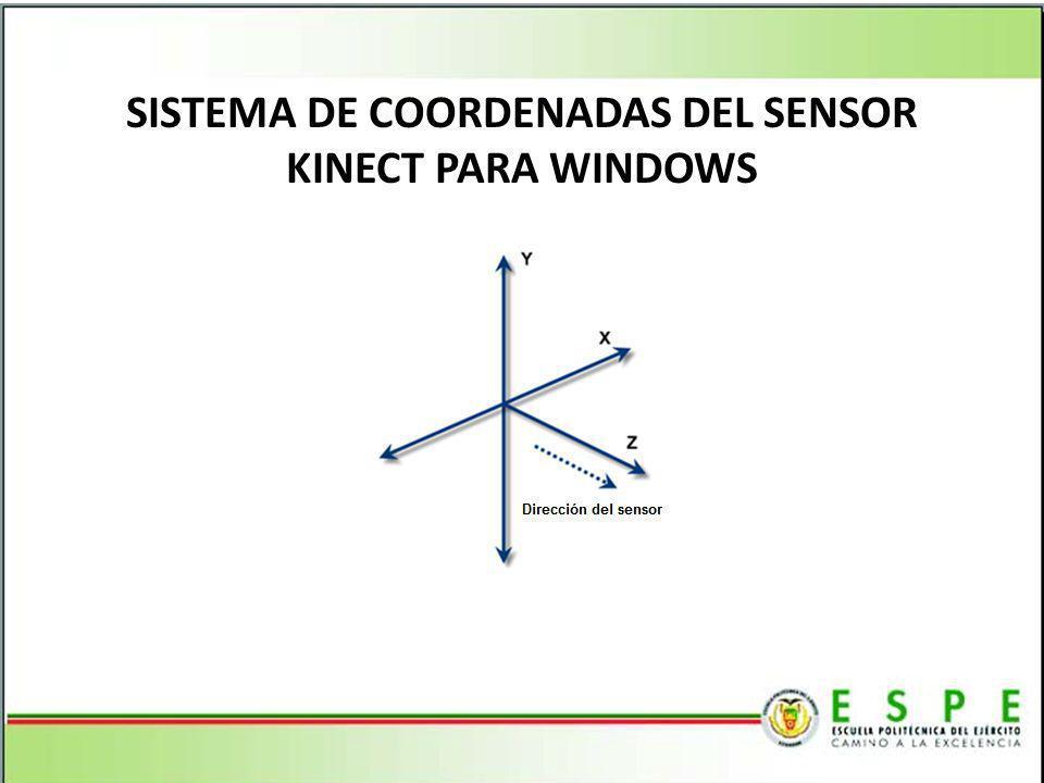 SISTEMA DE COORDENADAS DEL SENSOR KINECT PARA WINDOWS