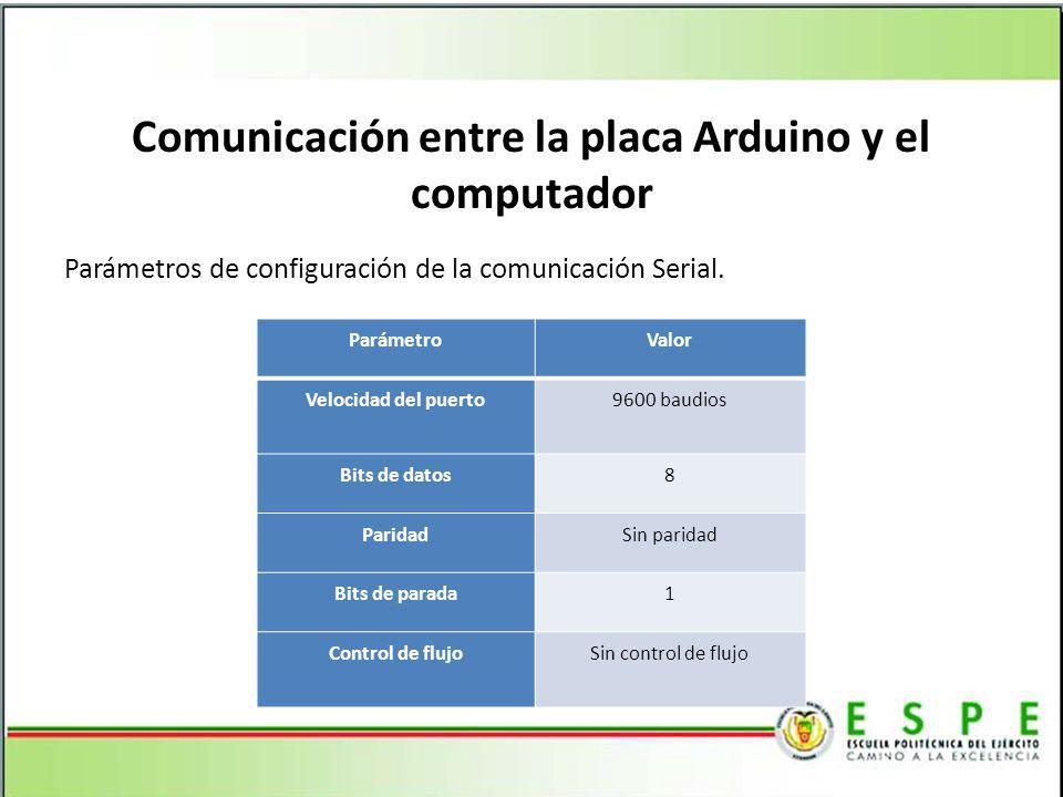 Comunicación entre la placa Arduino y el computador Parámetros de configuración de la comunicación Serial. ParámetroValor Velocidad del puerto9600 bau