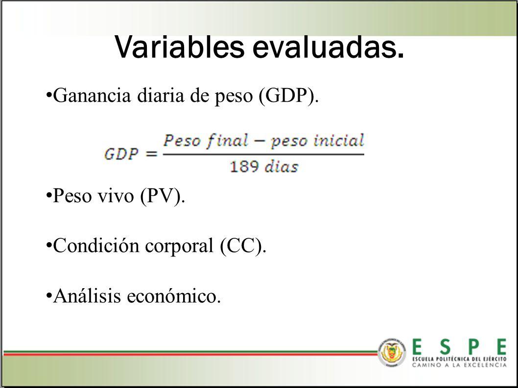 Variables evaluadas. Ganancia diaria de peso (GDP). Peso vivo (PV). Condición corporal (CC). Análisis económico.