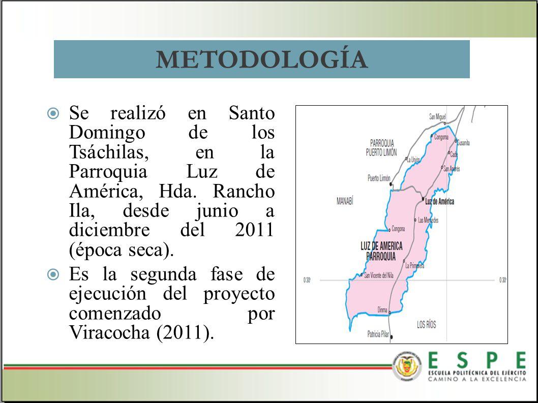 Se realizó en Santo Domingo de los Tsáchilas, en la Parroquia Luz de América, Hda. Rancho Ila, desde junio a diciembre del 2011 (época seca). Es la se