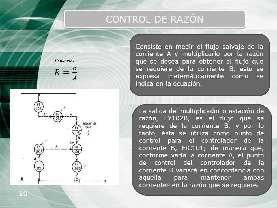 10 CONTROL DE RAZÓN Consiste en medir el flujo salvaje de la corriente A y multiplicarlo por la razón que se desea para obtener el flujo que se requie
