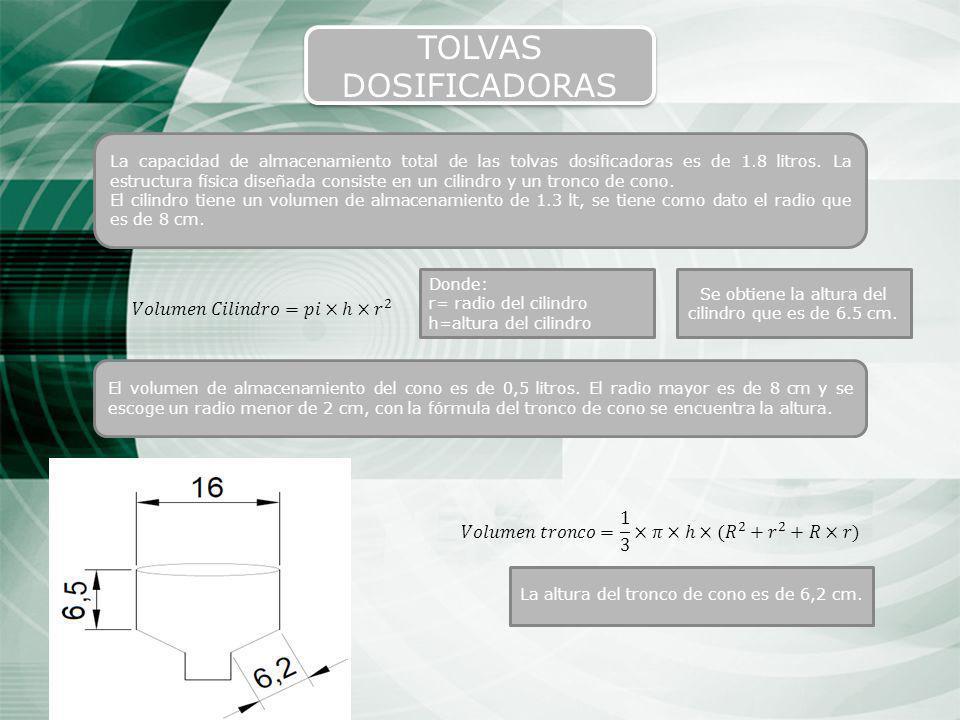 12 TOLVAS DOSIFICADORAS La capacidad de almacenamiento total de las tolvas dosificadoras es de 1.8 litros. La estructura física diseñada consiste en u