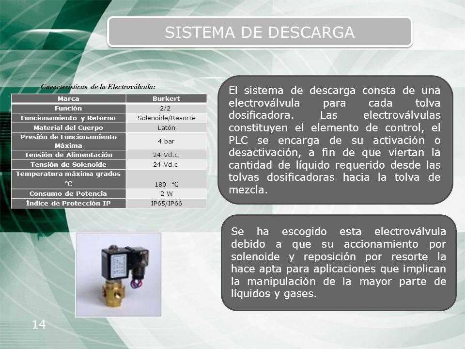 14 SISTEMA DE DESCARGA El sistema de descarga consta de una electroválvula para cada tolva dosificadora. Las electroválvulas constituyen el elemento d