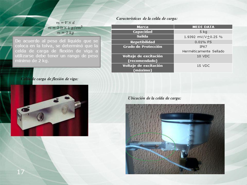 17 MarcaMEDI DATA Capacidad5 kg Salida Repetibilidad0.01% FS Grado de Protección IP67 Herméticamente Sellado Voltaje de excitación (recomendado) 10 VD