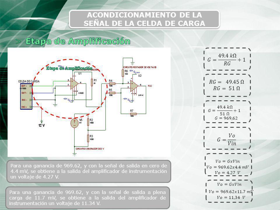 18 ACONDICIONAMIENTO DE LA SEÑAL DE LA CELDA DE CARGA Para una ganancia de 969.62, y con la señal de salida en cero de 4.4 mV, se obtiene a la salida