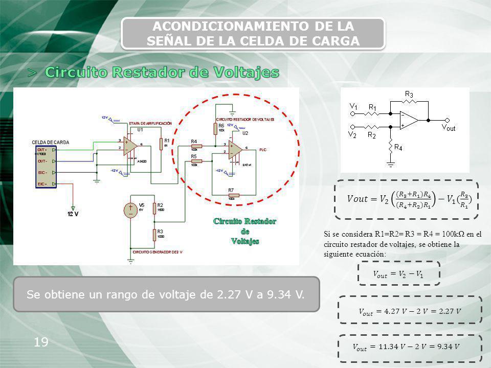 19 ACONDICIONAMIENTO DE LA SEÑAL DE LA CELDA DE CARGA Si se considera R1=R2= R3 = R4 = 100k en el circuito restador de voltajes, se obtiene la siguien