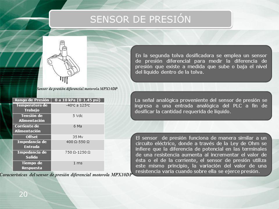 20 SENSOR DE PRESIÓN En la segunda tolva dosificadora se emplea un sensor de presión diferencial para medir la diferencia de presión que existe a medi