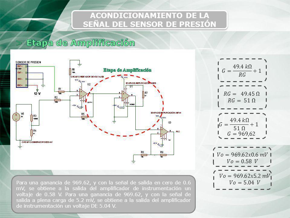 22 ACONDICIONAMIENTO DE LA SEÑAL DEL SENSOR DE PRESIÓN Para una ganancia de 969.62, y con la señal de salida en cero de 0.6 mV, se obtiene a la salida