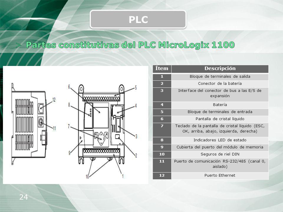 24 PLC ÍtemDescripción 1Bloque de terminales de salida 2Conector de la batería 3 Interface del conector de bus a las E/S de expansión 4Batería 5Bloque