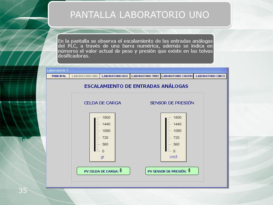 35 PANTALLA LABORATORIO UNO En la pantalla se observa el escalamiento de las entradas análogas del PLC, a través de una barra numérica, además se indi