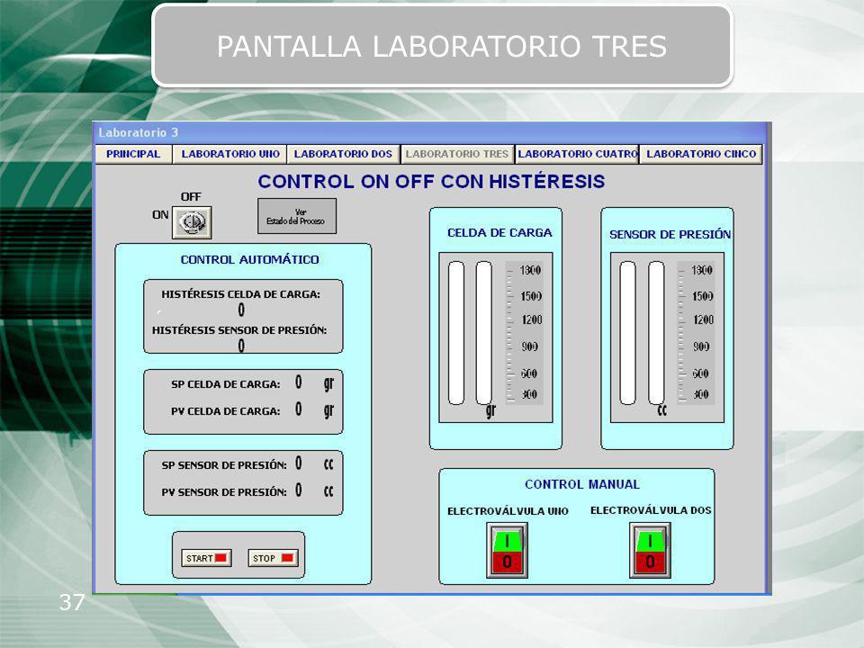 37 PANTALLA LABORATORIO TRES