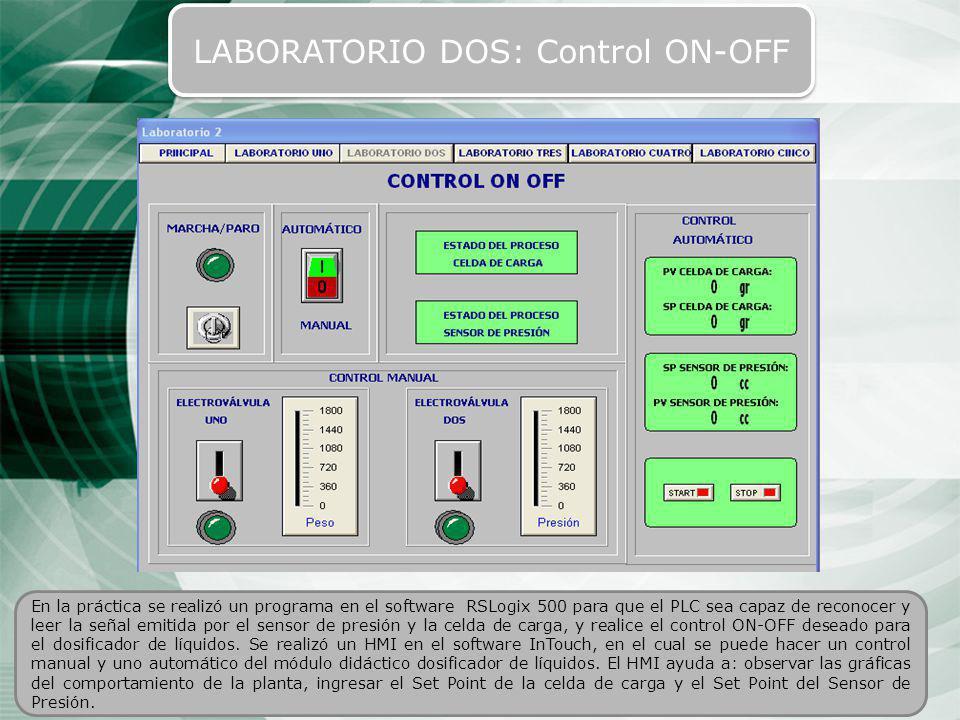 44 LABORATORIO DOS: Control ON-OFF En la práctica se realizó un programa en el software RSLogix 500 para que el PLC sea capaz de reconocer y leer la s