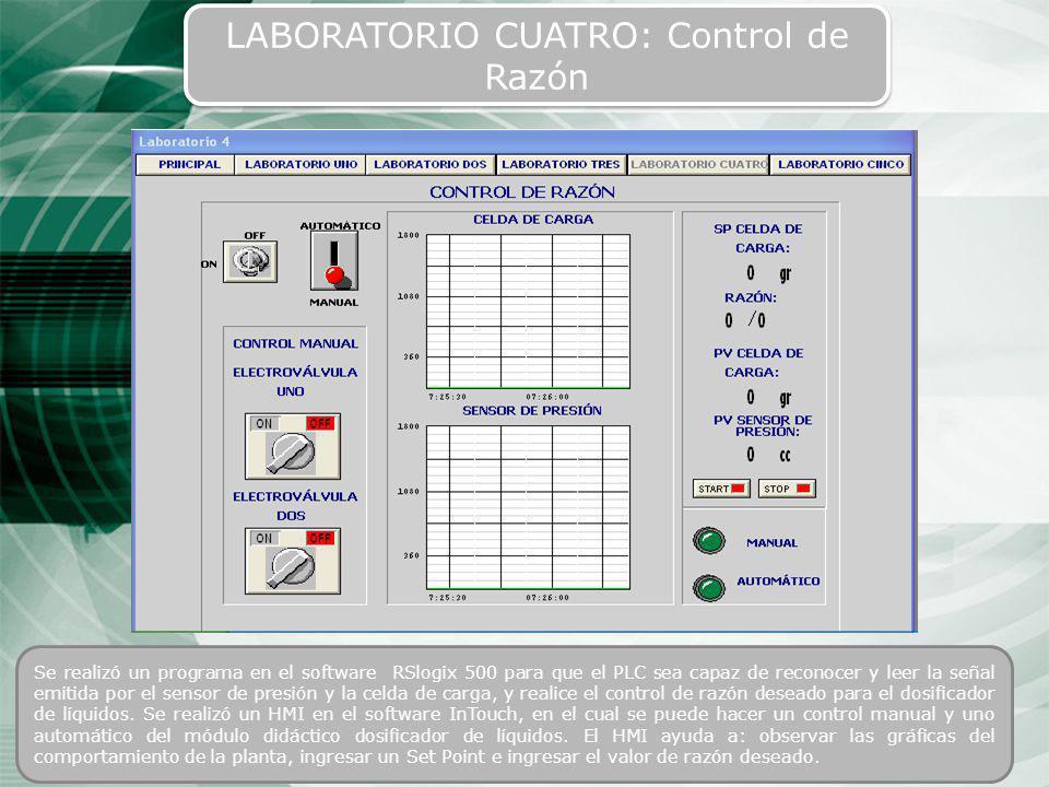46 LABORATORIO CUATRO: Control de Razón Se realizó un programa en el software RSlogix 500 para que el PLC sea capaz de reconocer y leer la señal emiti