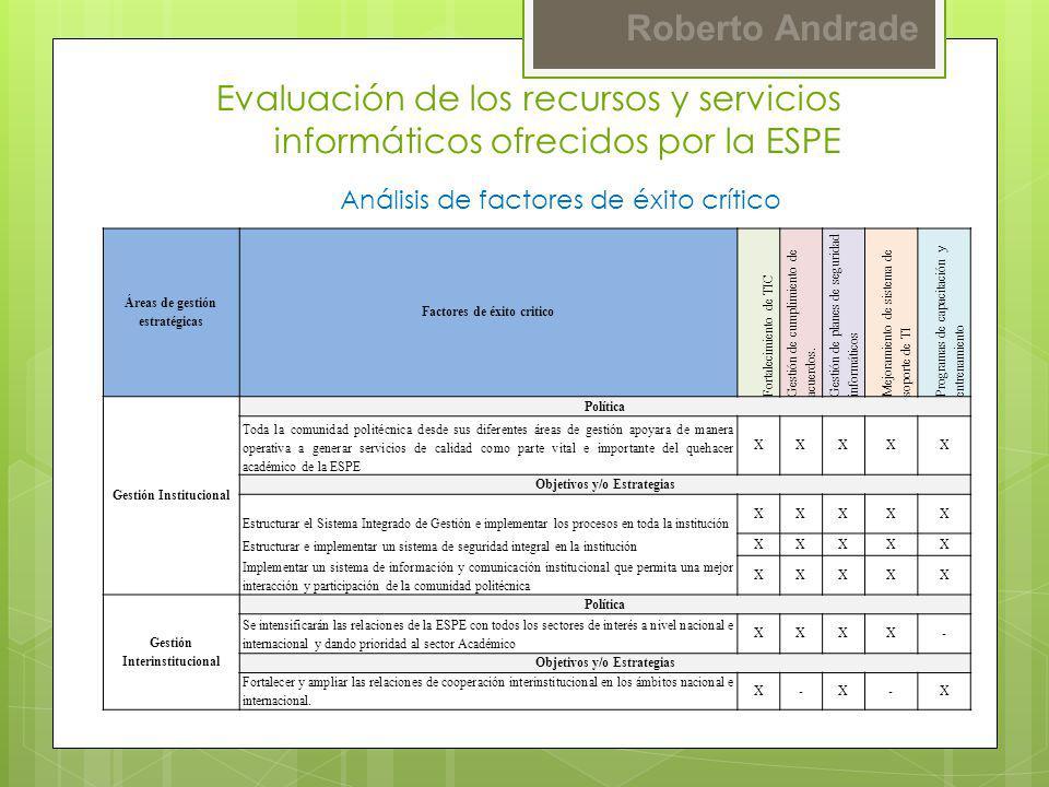Roberto Andrade Análisis de factores de éxito crítico Evaluación de los recursos y servicios informáticos ofrecidos por la ESPE Áreas de gestión estra