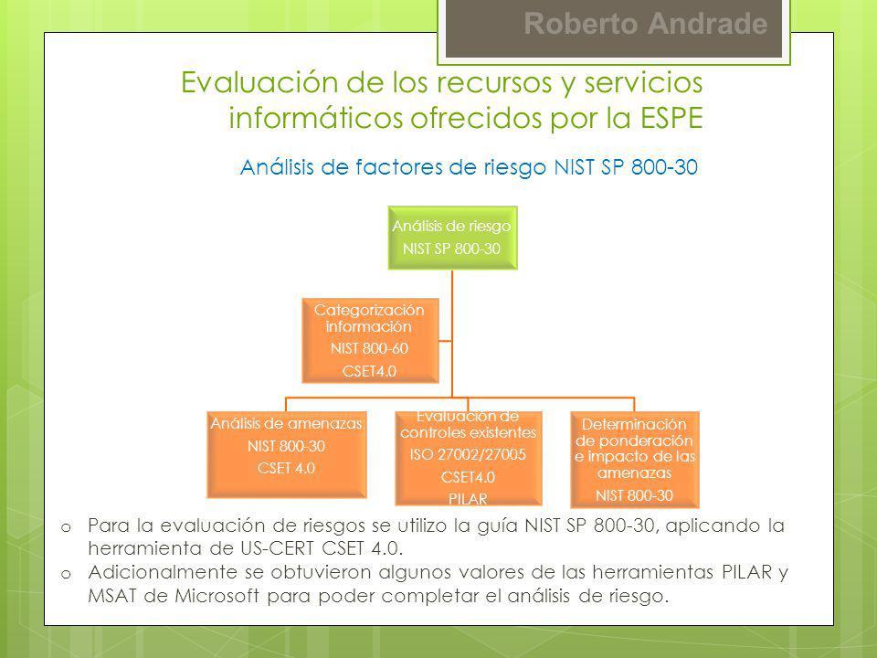 Roberto Andrade Evaluación de los recursos y servicios informáticos ofrecidos por la ESPE Análisis de factores de riesgo NIST SP 800-30 Análisis de ri