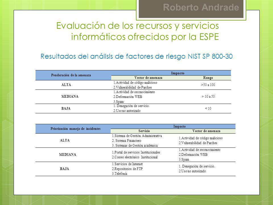 Roberto Andrade Evaluación de los recursos y servicios informáticos ofrecidos por la ESPE Resultados del análisis de factores de riesgo NIST SP 800-30