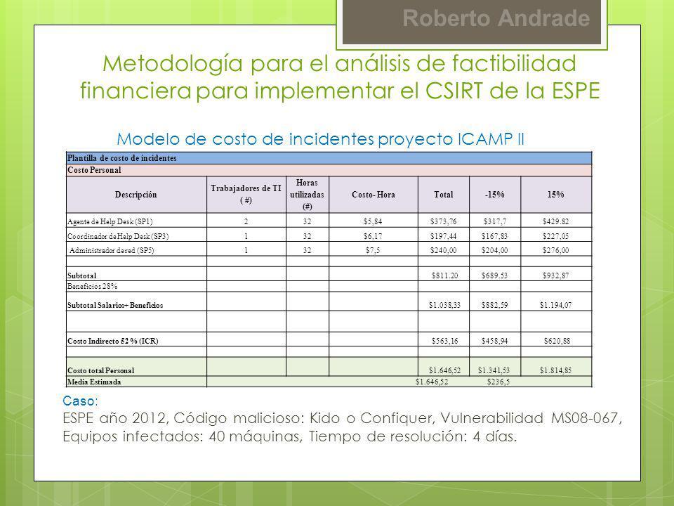 Roberto Andrade Metodología para el análisis de factibilidad financiera para implementar el CSIRT de la ESPE Plantilla de costo de incidentes Costo Pe