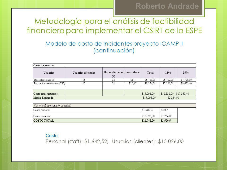 Roberto Andrade Metodología para el análisis de factibilidad financiera para implementar el CSIRT de la ESPE Costo de usuarios UsuariosUsuarios afecta