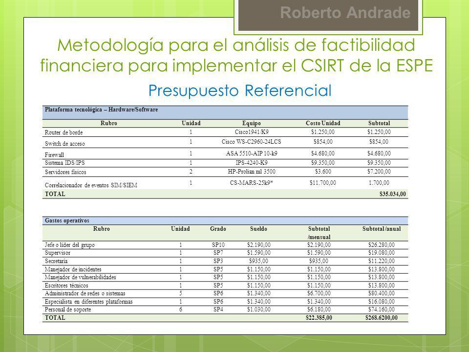 Roberto Andrade Presupuesto Referencial Metodología para el análisis de factibilidad financiera para implementar el CSIRT de la ESPE Plataforma tecnol