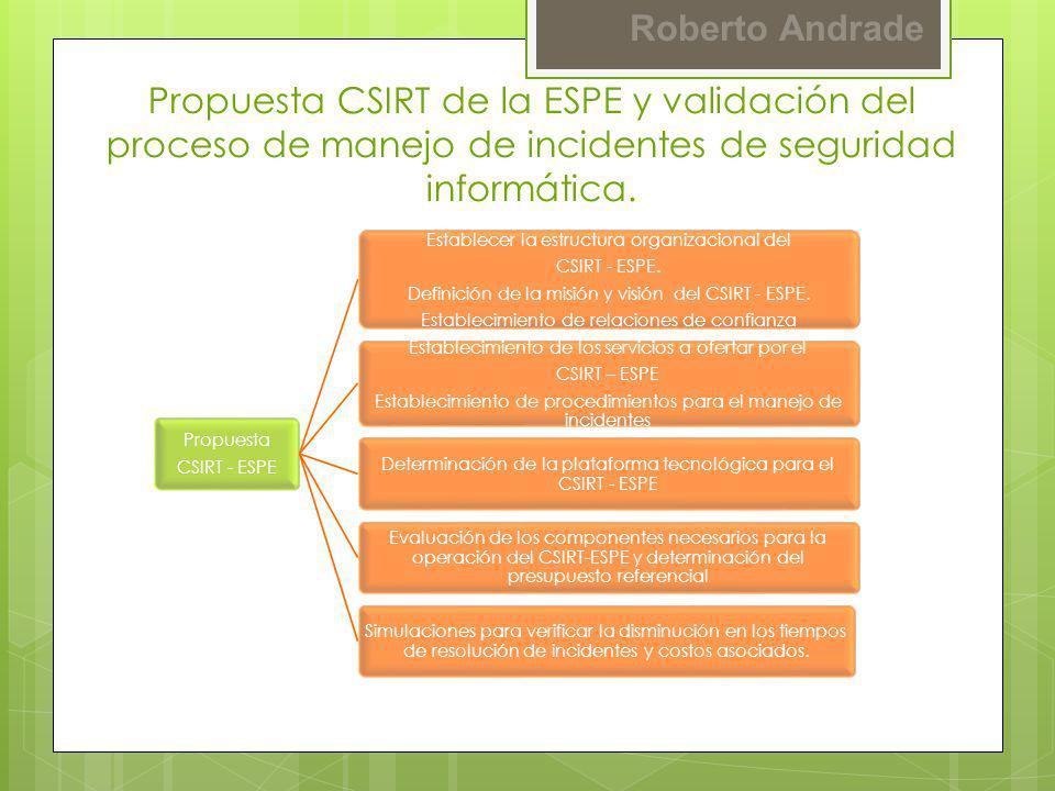Roberto Andrade Propuesta CSIRT de la ESPE y validación del proceso de manejo de incidentes de seguridad informática. Propuesta CSIRT - ESPE Establece