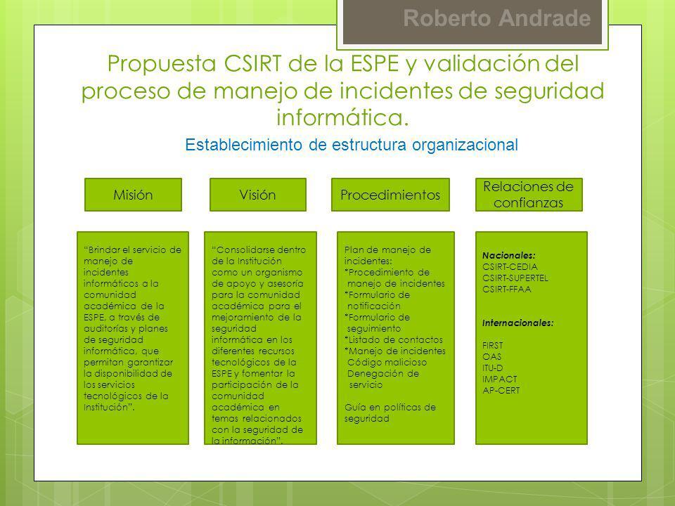 Roberto Andrade Brindar el servicio de manejo de incidentes informáticos a la comunidad académica de la ESPE, a través de auditorías y planes de segur