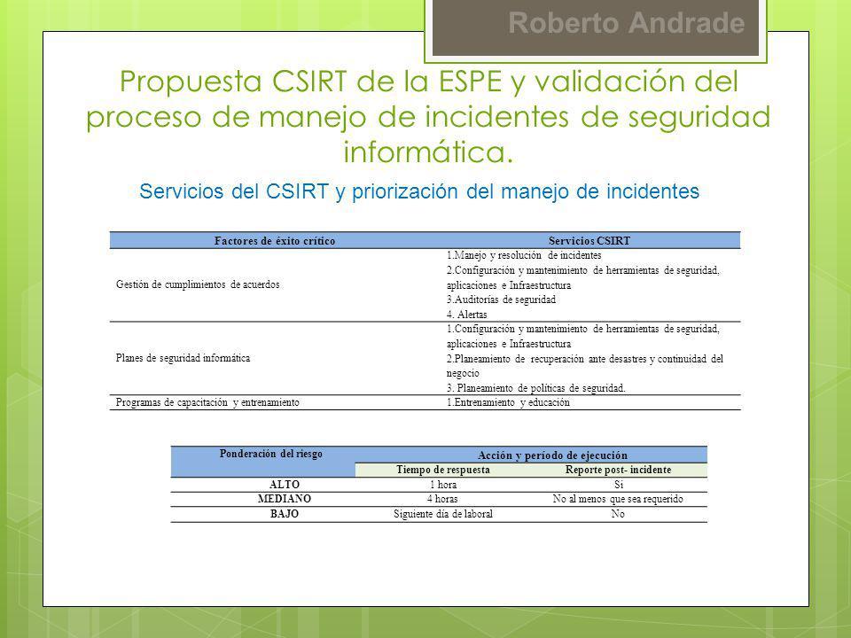 Roberto Andrade Servicios del CSIRT y priorización del manejo de incidentes Propuesta CSIRT de la ESPE y validación del proceso de manejo de incidente