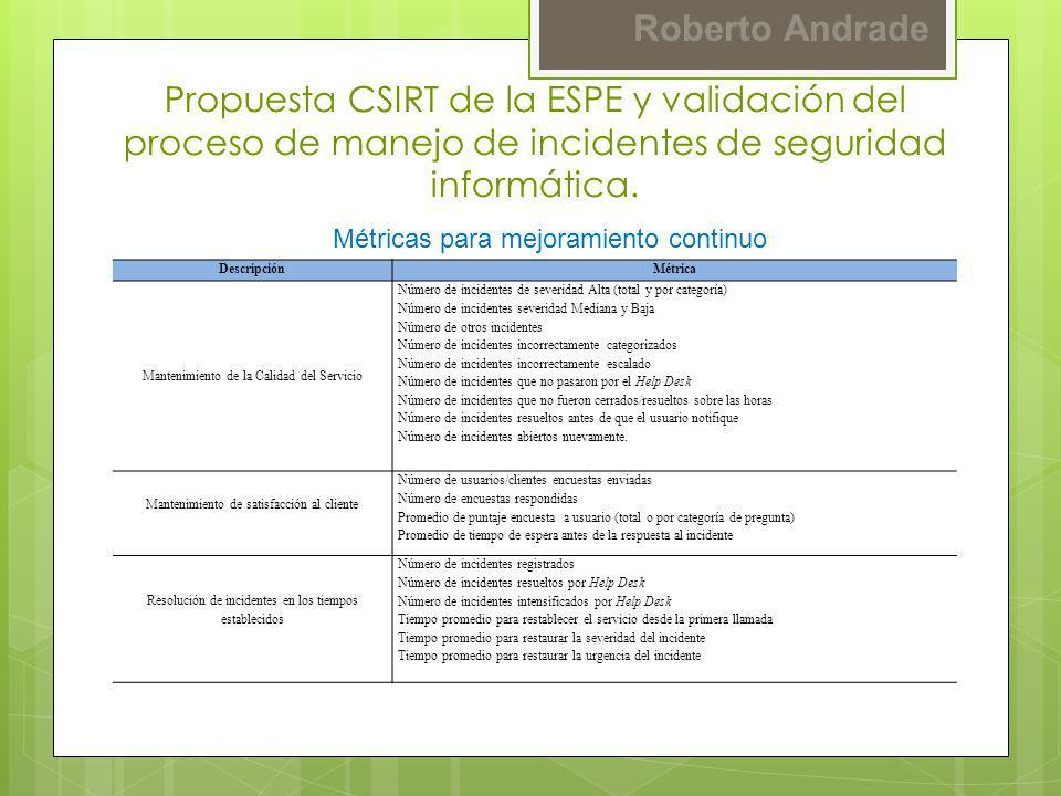 Roberto Andrade DescripciónMétrica Mantenimiento de la Calidad del Servicio Número de incidentes de severidad Alta (total y por categoría) Número de i