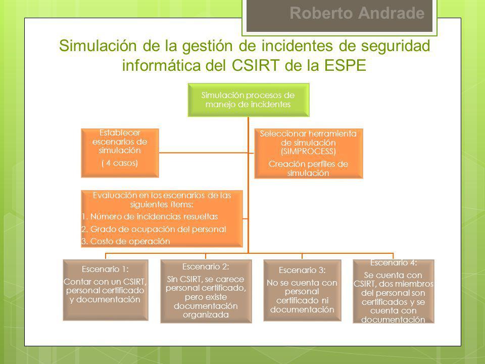 Roberto Andrade Simulación de la gestión de incidentes de seguridad informática del CSIRT de la ESPE Simulación procesos de manejo de incidentes Escen