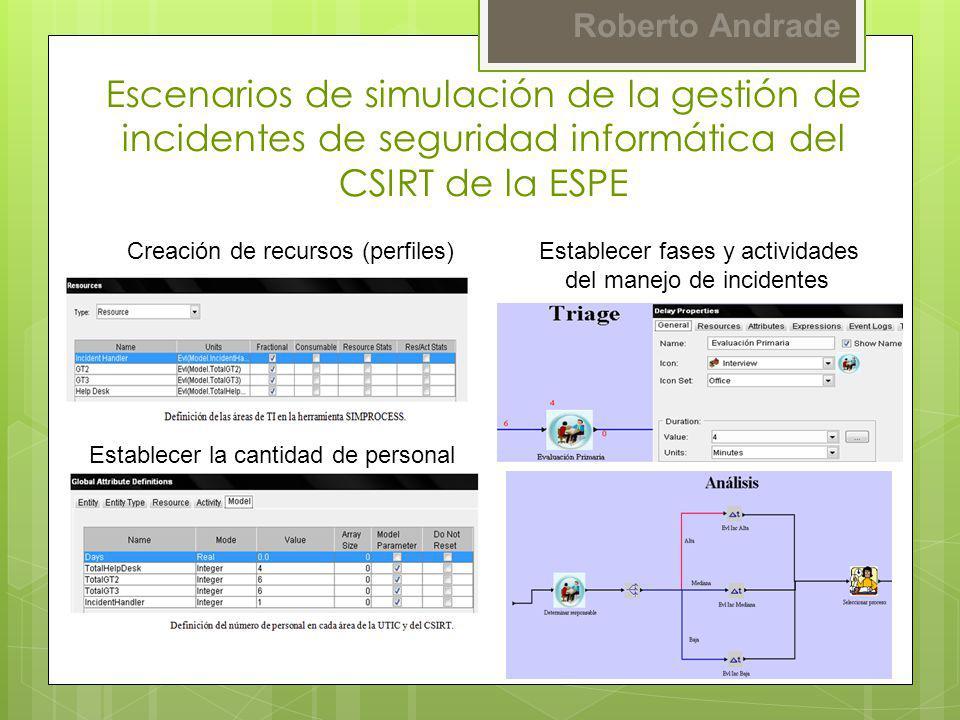 Roberto Andrade Creación de recursos (perfiles) Establecer la cantidad de personal Establecer fases y actividades del manejo de incidentes Escenarios