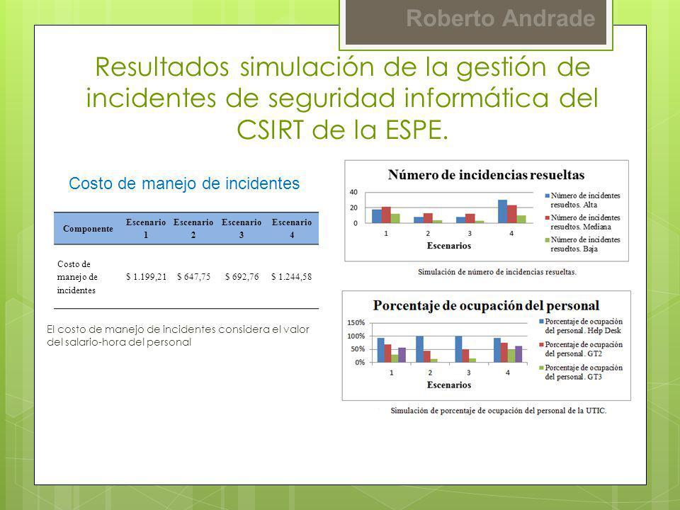 Roberto Andrade Costo de manejo de incidentes Resultados simulación de la gestión de incidentes de seguridad informática del CSIRT de la ESPE. Compone