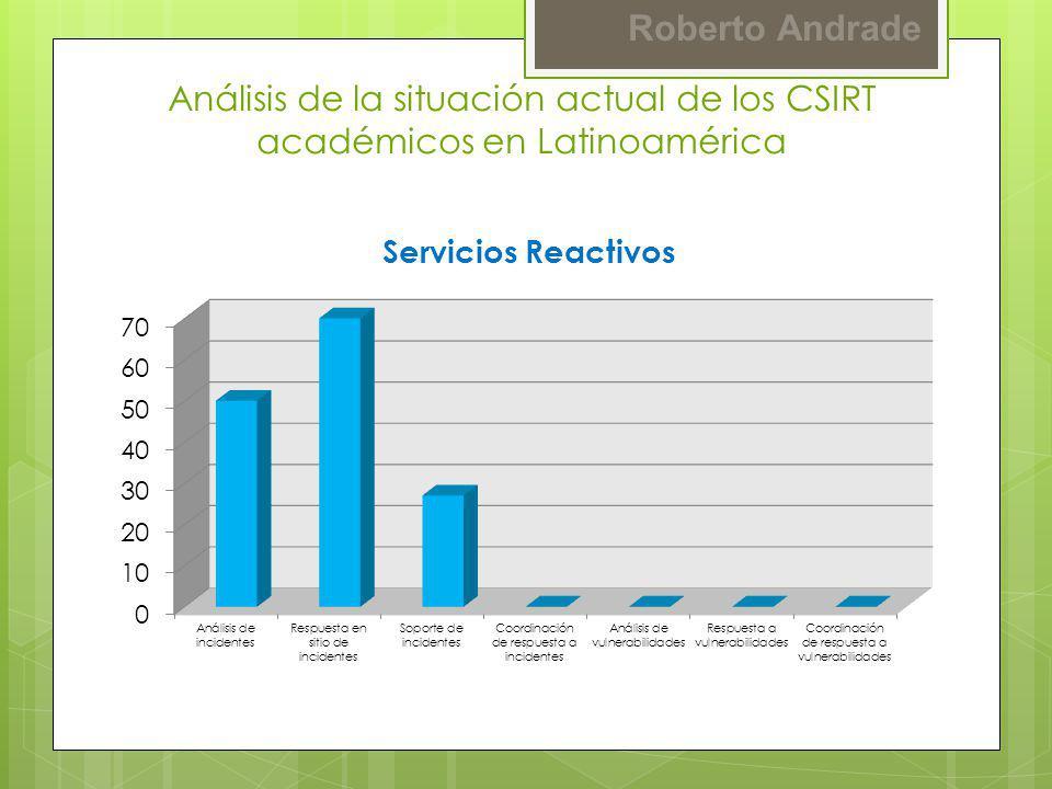 Roberto Andrade Metodología para el análisis de factibilidad financiera para implementar el CSIRT de la ESPE Costo de usuarios UsuariosUsuarios afectados Horas afectadas (#) Hora-salario Total-15%15% Docentes (grado 1)1532 $14$6.720,00 $5.712,00 $7.728,00 Personal administrativo (SP7)2532 $10,47$8.376,00 $7.120,00 $9.632,40 Costo total usuarios $15.096,00 $12.832,00$17.360,40 Media Estimada $15.096,00 $2.264,00 Costo total (personal + usuarios) Costo personal $1.646,52 $236,5 Costo usuarios $15.096,00 $2.264,00 COSTO TOTAL $16.742,00 $2.500,5 Modelo de costo de incidentes proyecto ICAMP II (continuación) Costo: Personal (staff): $1.642,52, Usuarios (clientes): $15.096,00