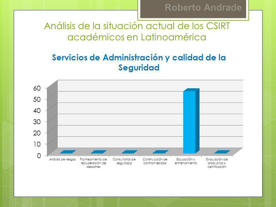 Roberto Andrade Evaluación de los recursos y servicios informáticos ofrecidos por la ESPE Análisis de estructura organizacional y servicios tecnológicos