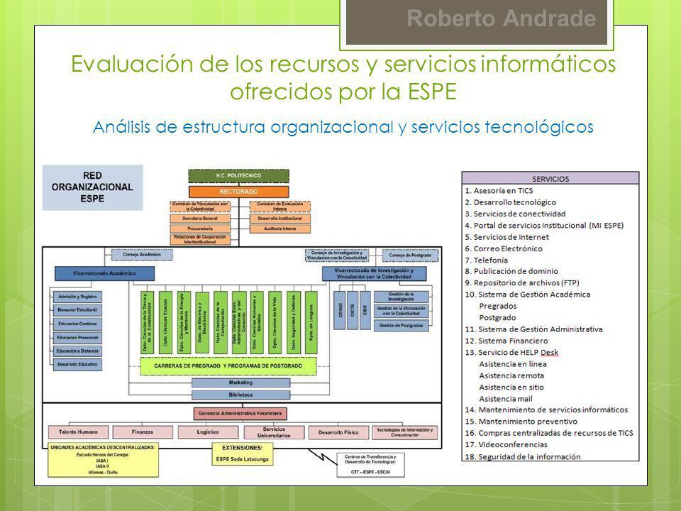 Roberto Andrade Evaluación de los recursos y servicios informáticos ofrecidos por la ESPE Análisis de estructura organizacional y servicios tecnológicos Diagnóstico de la estructura organizacional y tecnológica de la ESPE Adquirir información (organizacional y tecnológica) Análisis Factores Éxito Crítico Análisis de riesgo NIST SP 800-30 Categorización de información NIST SP 800-60 Análisis de controles de seguridad ISO 27002- 27005 Entrevista: Administradores de TI y Help Desk de la ESPE Estudio: Proyectos anteriores Análisis: Información de la ESPE (reglamentos, estatutos, compras públicas, investigación internet)