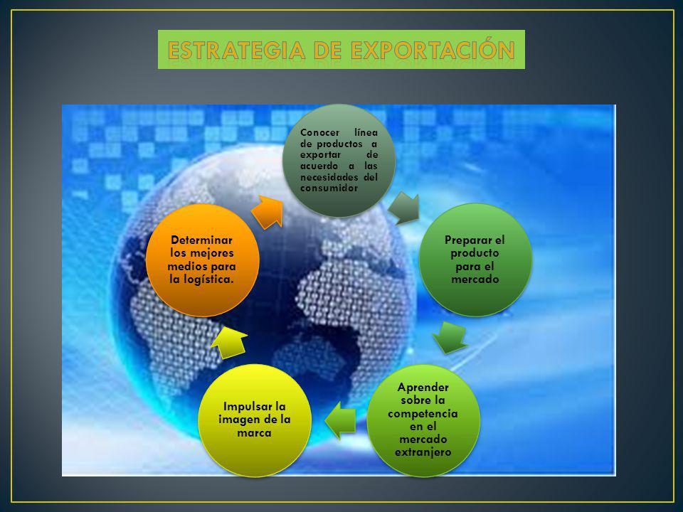Conocer línea de productos a exportar de acuerdo a las necesidades del consumidor Preparar el producto para el mercado Aprender sobre la competencia e