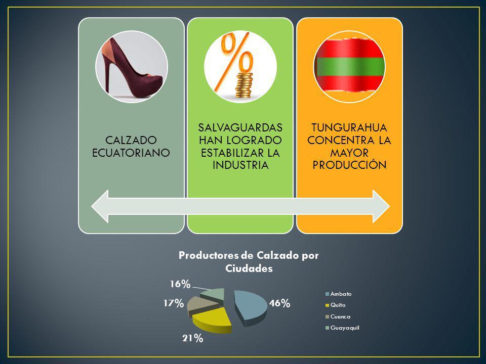 EMPRESA MARJORIE Actividad Industrial: elaboración de calzado femenino tanto casual como formal de cuero de altísima calidad y de materiales sintéticos.