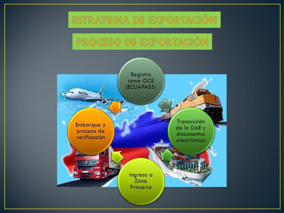 Registro como OCE (ECUAPASS) Transmisión de la DAE y documentos electrónicos Ingreso a Zona Primaria Embarque y proceso de verificación