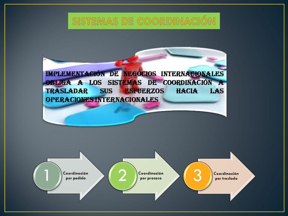 Implementación de Negocios Internacionales obliga a los sistemas de coordinación a trasladar sus esfuerzos hacia las operaciones internacionales Coord