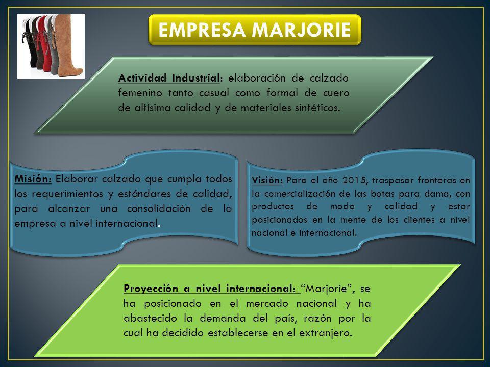 MARCO LEGAL Constitución de la República del Ecuador Código Orgánico de la Producción, Comercio e Inversiones Plan Nacional de Desarrollo para el Buen Vivir